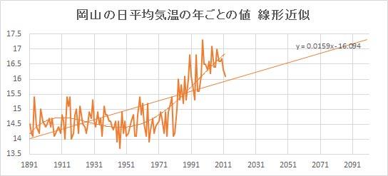 """Okayama_Linear.jpg"""""""
