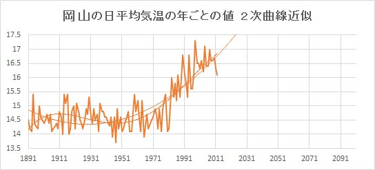 """Okayama_Poly2.jpg"""""""