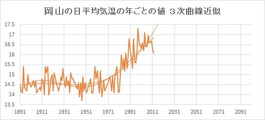 """Okayama_Poly3.jpg"""""""