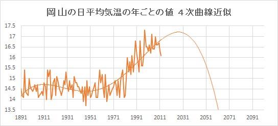 """Okayama_Poly4.jpg"""""""