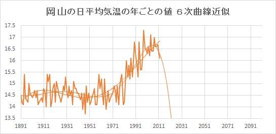 """Okayama_Poly6.jpg"""""""