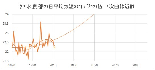 "Okinoerabu_Poly2.jpg"""