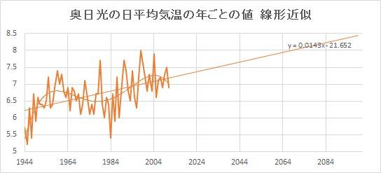 "Okunikko_Linear.jpg"""