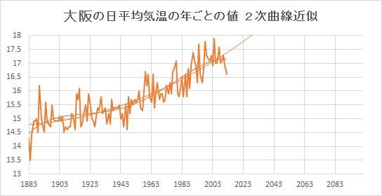 "Osaka_Poly2.jpg"""