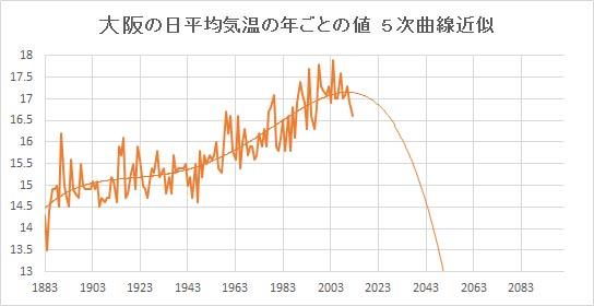 "Osaka_Poly5.jpg"""