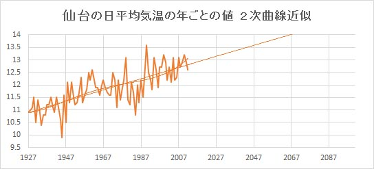 "Sendai_Poly2.jpg"""