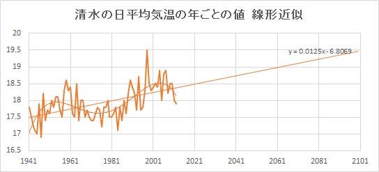 "Shimizu_Linear.jpg"""