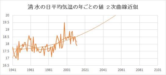 """Shimizu_Poly2.jpg"""""""