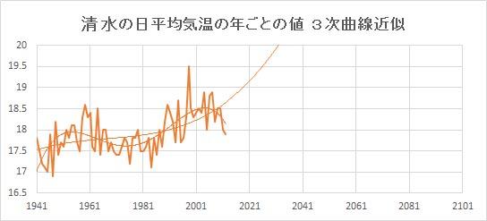 """Shimizu_Poly3.jpg"""""""