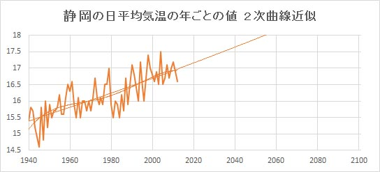 "Shizuoka_Poly2.jpg"""
