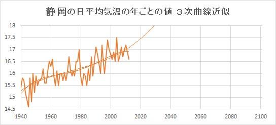 "Shizuoka_Poly3.jpg"""