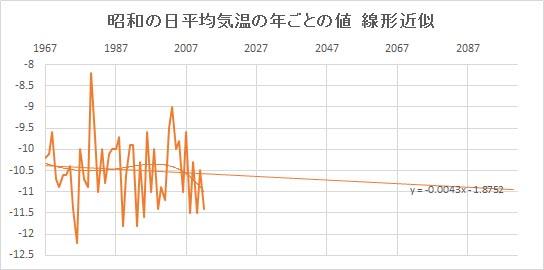 "Showa_Linear.jpg"""
