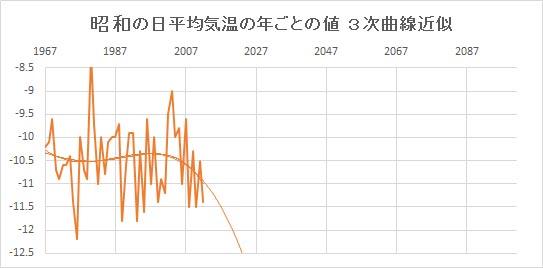 "Showa_Poly3.jpg"""
