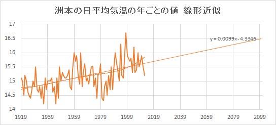 "Sumoto_Linear.jpg"""