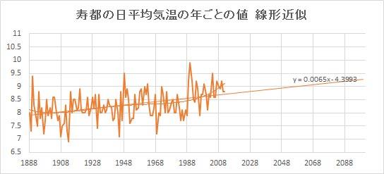 "Suttsu_Linear.jpg"""