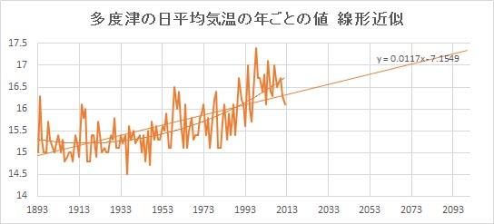"""Tadotsu_Linear.jpg"""""""