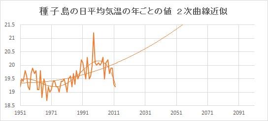 """Tanegashima_Poly2.jpg"""""""