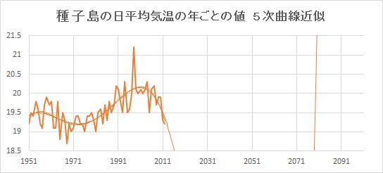 """Tanegashima_Poly5.jpg"""""""