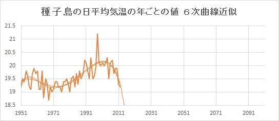 """Tanegashima_Poly6.jpg"""""""