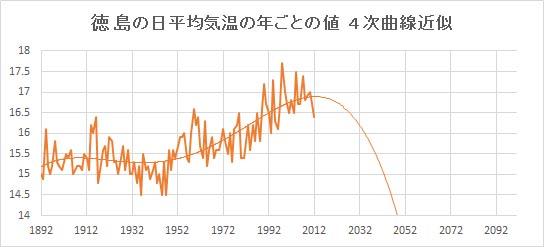 "Tokushima_Poly4.jpg"""