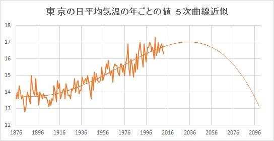 "Tokyo_Poly5.jpg"""