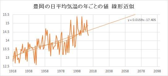 """Toyooka_Linear.jpg"""""""