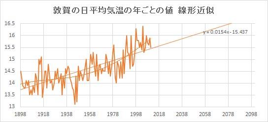 "Tsuruga_Linear.jpg"""