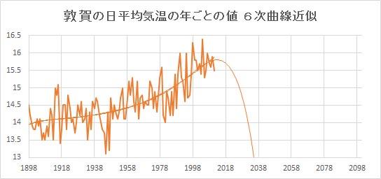 "Tsuruga_Poly6.jpg"""