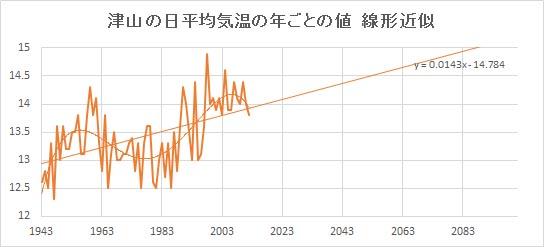 """Tsuyama_Linear.jpg"""""""