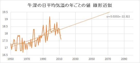 """Ushibuka_Linear.jpg"""""""