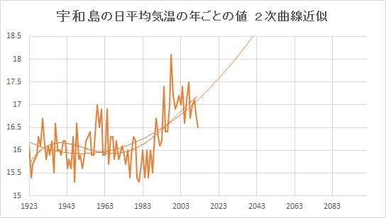 """Uwajima_Poly2.jpg"""""""