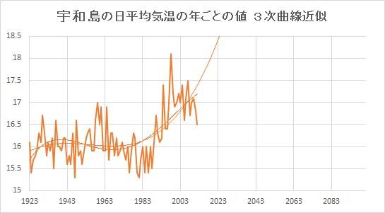 """Uwajima_Poly3.jpg"""""""