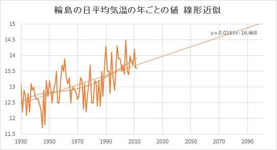 """Wajima_Linear.jpg"""""""