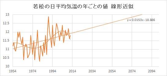 """Wakamatsu_Linear.jpg"""""""