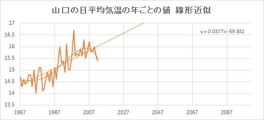 """Yamaguchi_Linear.jpg"""""""