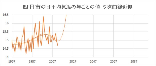 """Yokkaichi_Poly5.jpg"""""""